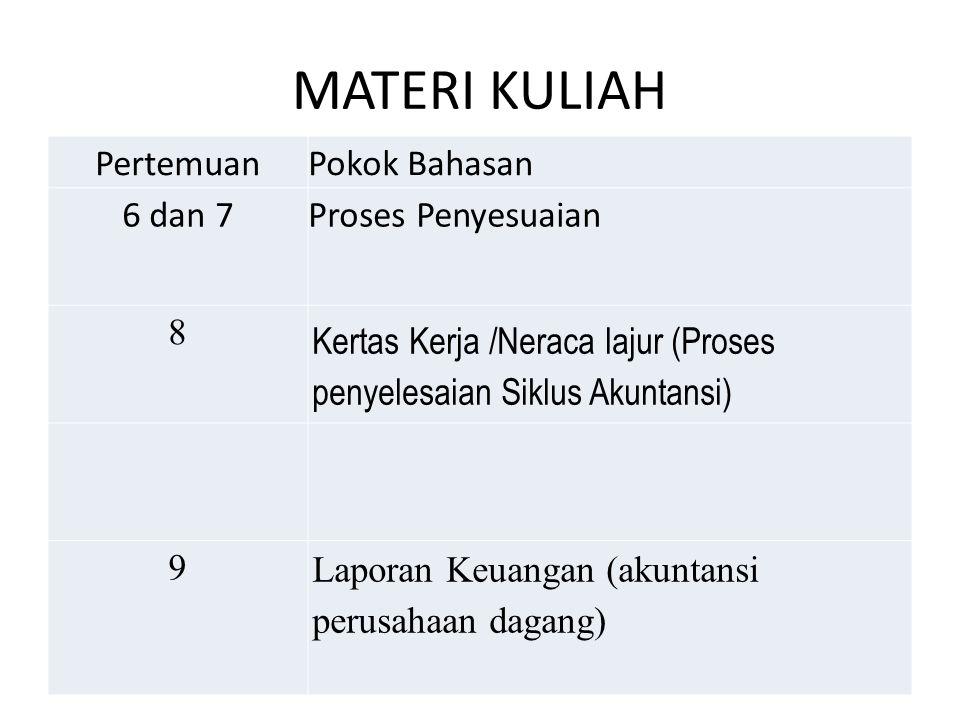 MATERI KULIAH PertemuanPokok Bahasan 6 dan 7Proses Penyesuaian 8 Kertas Kerja /Neraca lajur (Proses penyelesaian Siklus Akuntansi) 9 Laporan Keuangan (akuntansi perusahaan dagang)