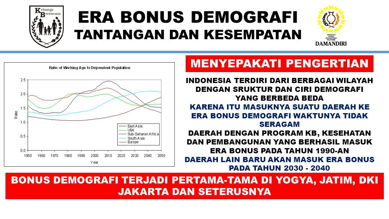 ERA BONUS DEMOGRAFI TANTANGAN DAN KESEMPATAN MENYEPAKATI PENGERTIAN INDONESIA TERDIRI DARI BERBAGAI WILAYAH DENGAN SRUKTUR DAN CIRI DEMOGRAFI YANG BERBEDA BEDA KARENA ITU MASUKNYA SUATU DAERAH KE ERA BONUS DEMOGRAFI WAKTUNYA TIDAK SERAGAM DAERAH DENGAN PROGRAM KB, KESEHATAN DAN PEMBANGUNAN YANG BERHASIL MASUK ERA BONUS PADA TAHUN 1990-AN DAERAH LAIN BARU AKAN MASUK ERA BONUS PADA TAHUN 2030 - 2040 BONUS DEMOGRAFI TERJADI PERTAMA-TAMA DI YOGYA, JATIM, DKI JAKARTA DAN SETERUSNYA