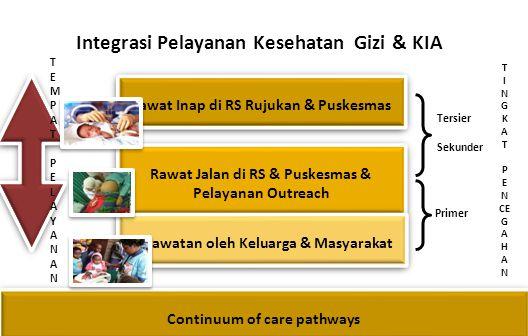 Continuum of care pathways Rawat Inap di RS Rujukan & Puskesmas Rawat Inap di RS Rujukan & Puskesmas Rawat Jalan di RS & Puskesmas & Pelayanan Outreach Rawat Jalan di RS & Puskesmas & Pelayanan Outreach Perawatan oleh Keluarga & Masyarakat TEMPAT PELAYANANTEMPAT PELAYANAN T I N G K A T P E N CE G A H A N Primer Tersier Sekunder Integrasi Pelayanan Kesehatan Gizi & KIA