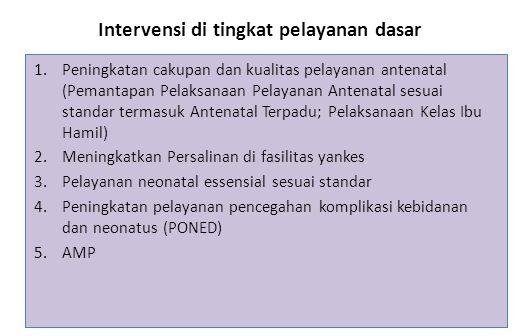 Intervensi di tingkat pelayanan dasar 1.Peningkatan cakupan dan kualitas pelayanan antenatal (Pemantapan Pelaksanaan Pelayanan Antenatal sesuai standa