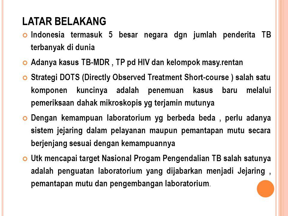 LATAR BELAKANG Indonesia termasuk 5 besar negara dgn jumlah penderita TB terbanyak di dunia Adanya kasus TB-MDR, TP pd HIV dan kelompok masy.rentan St