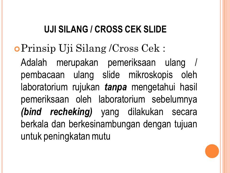 UJI SILANG / CROSS CEK SLIDE Prinsip Uji Silang /Cross Cek : Adalah merupakan pemeriksaan ulang / pembacaan ulang slide mikroskopis oleh laboratorium