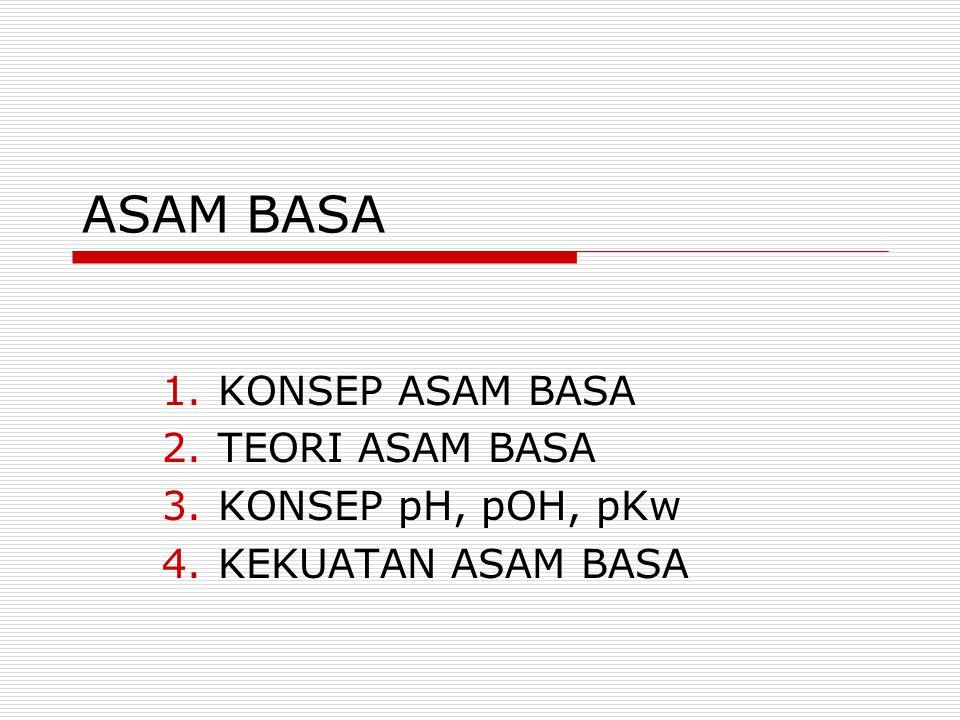 ASAM BASA 1.KONSEP ASAM BASA 2.TEORI ASAM BASA 3.KONSEP pH, pOH, pKw 4.KEKUATAN ASAM BASA