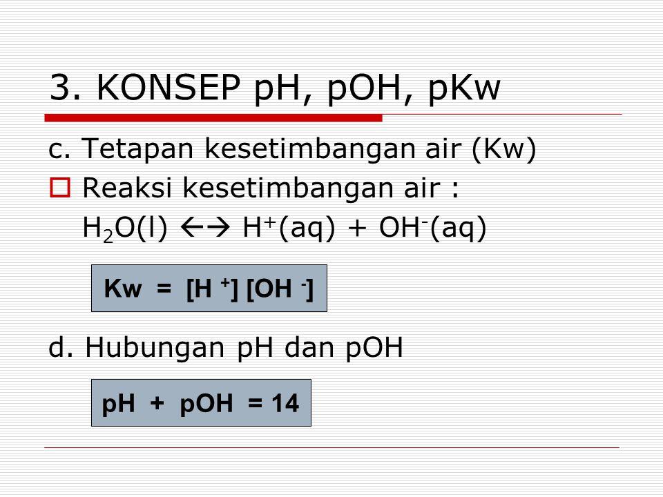 3. KONSEP pH, pOH, pKw c. Tetapan kesetimbangan air (Kw)  Reaksi kesetimbangan air : H 2 O(l)  H + (aq) + OH - (aq) d. Hubungan pH dan pOH Kw = [H