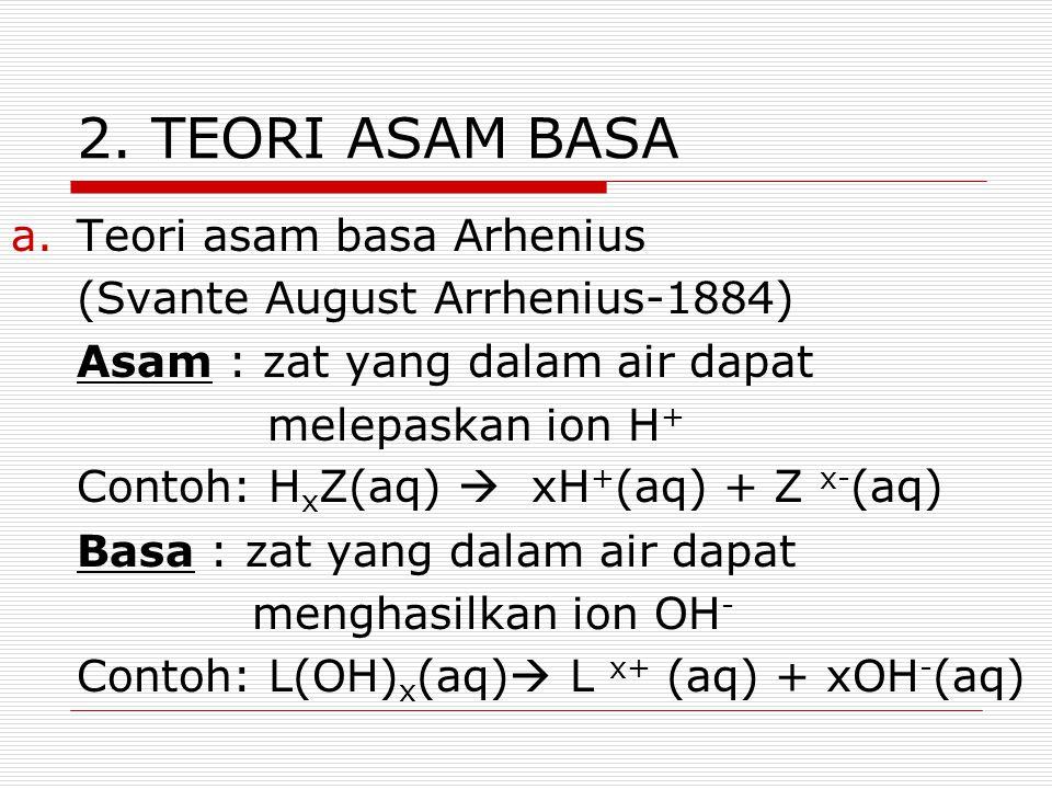 2. TEORI ASAM BASA a.Teori asam basa Arhenius (Svante August Arrhenius-1884) Asam : zat yang dalam air dapat melepaskan ion H + Contoh: H x Z(aq)  xH