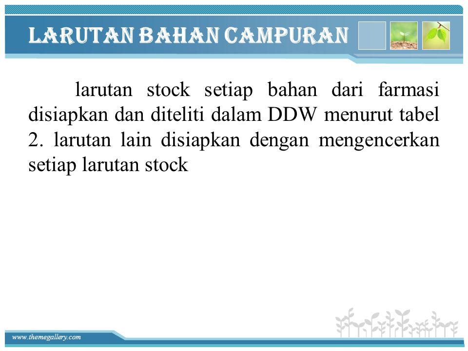 www.themegallery.com Larutan Bahan Campuran larutan stock setiap bahan dari farmasi disiapkan dan diteliti dalam DDW menurut tabel 2. larutan lain dis