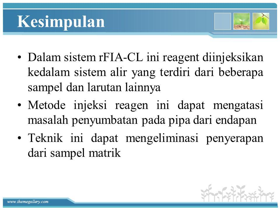 www.themegallery.com Kesimpulan Dalam sistem rFIA-CL ini reagent diinjeksikan kedalam sistem alir yang terdiri dari beberapa sampel dan larutan lainny
