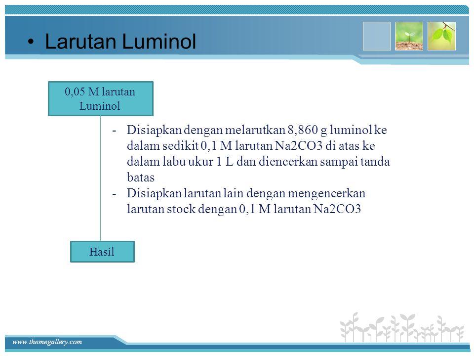 www.themegallery.com Hidrogen peroksida (H 2 O 2 ) 0,25 M larutan H2O2 -Disiapkan dengan melarutkan 21,5 ml H2O2 ke 1 L labu ukur -Distandarisasi lagi dengan standar 0,1 M KMnO4 Hasil