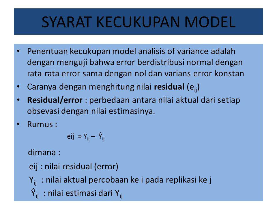 SYARAT KECUKUPAN MODEL Penentuan kecukupan model analisis of variance adalah dengan menguji bahwa error berdistribusi normal dengan rata-rata error sama dengan nol dan varians error konstan Caranya dengan menghitung nilai residual (e ij ) Residual/error : perbedaan antara nilai aktual dari setiap obsevasi dengan nilai estimasinya.