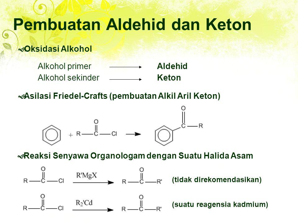  Oksidasi Alkohol Alkohol primerAldehid Alkohol sekinderKeton  Asilasi Friedel-Crafts (pembuatan Alkil Aril Keton)  Reaksi Senyawa Organologam dengan Suatu Halida Asam (tidak direkomendasikan) (suatu reagensia kadmium) Pembuatan Aldehid dan Keton