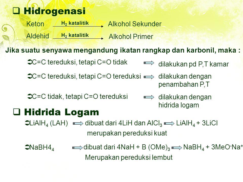  Hidrogenasi KetonAlkohol Sekunder H 2 katalitik Aldehid H 2 katalitik Alkohol Primer Jika suatu senyawa mengandung ikatan rangkap dan karbonil, maka :  C=C tereduksi, tetapi C=O tidak dilakukan pd P,T kamar  C=C tereduksi, tetapi C=O tereduksi dilakukan dengan penambahan P,T  C=C tidak, tetapi C=O tereduksi dilakukan dengan hidrida logam  Hidrida Logam  LiAlH 4 (LAH)dibuat dari 4LiH dan AlCl 3 LiAlH 4 + 3LiCl merupakan pereduksi kuat  NaBH4 4 dibuat dari 4NaH + B (OMe) 3 NaBH 4 + 3MeO - Na + Merupakan pereduksi lembut