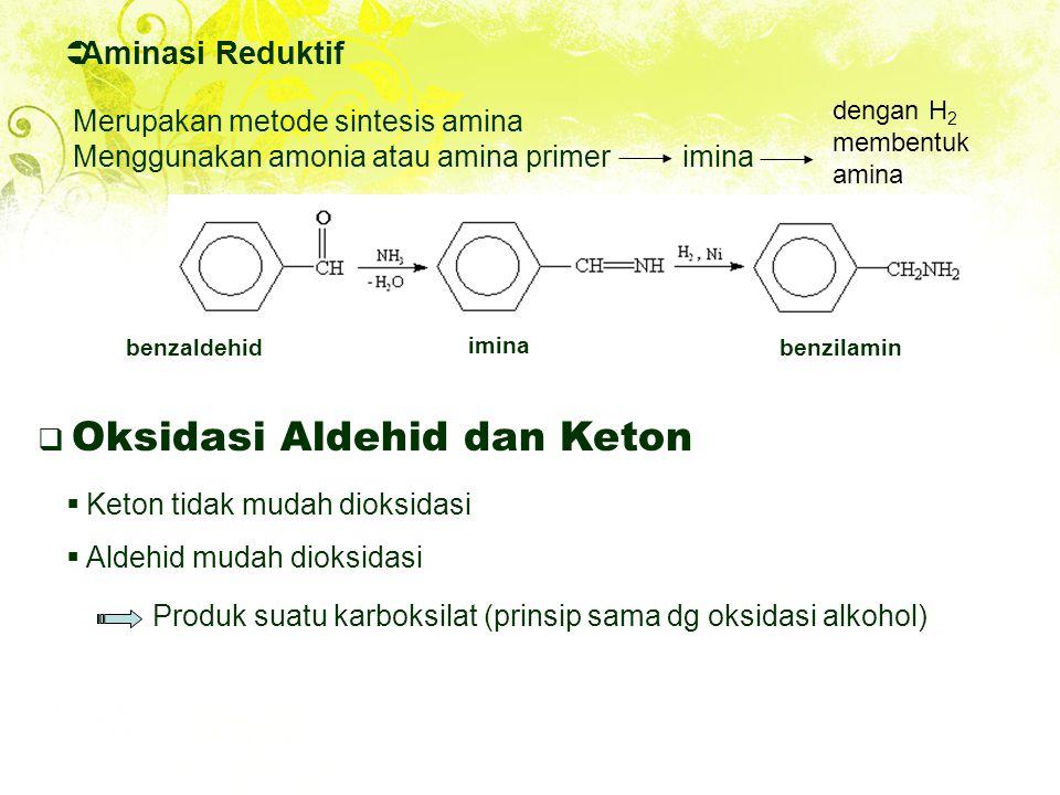  Aminasi Reduktif Merupakan metode sintesis amina Menggunakan amonia atau amina primer imina benzaldehid imina benzilamin  Oksidasi Aldehid dan Keton  Keton tidak mudah dioksidasi  Aldehid mudah dioksidasi Produk suatu karboksilat (prinsip sama dg oksidasi alkohol) dengan H 2 membentuk amina