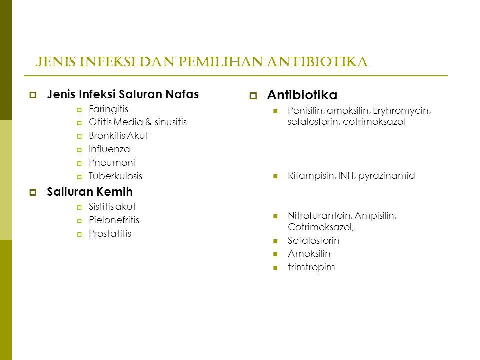 Jenis Infeksi dan Pemilihan Antibiotika  Jenis Infeksi Saluran Nafas  Faringitis  Otitis Media & sinusitis  Bronkitis Akut  Influenza  Pneumoni
