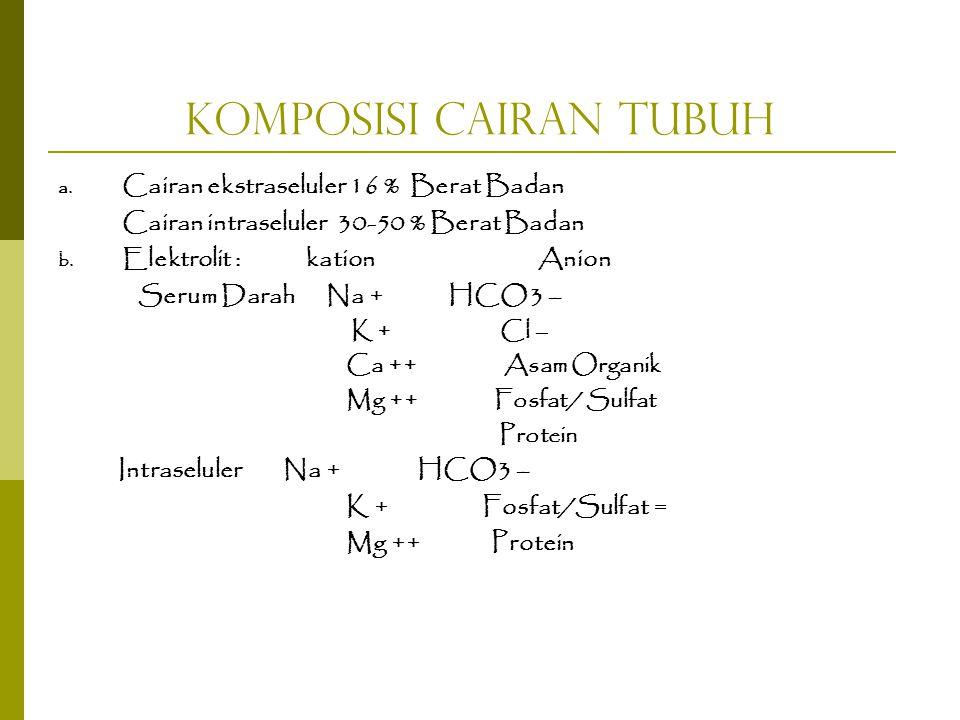 Komposisi Cairan Tubuh a. Cairan ekstraseluler 16 % Berat Badan Cairan intraseluler 30-50 % Berat Badan b. Elektrolit : kationAnion Serum Darah Na + H