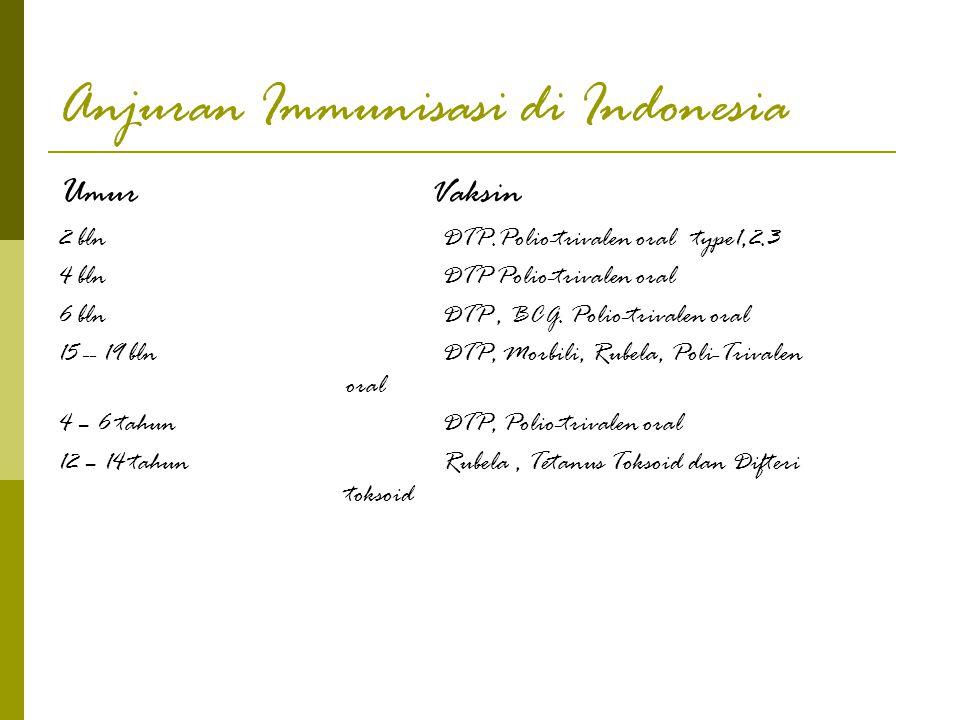 Anjuran Immunisasi di Indonesia Umur Vaksin 2 blnDTP.Polio-trivalen oral type1,2.3 4 blnDTP Polio-trivalen oral 6 bln DTP, BCG. Polio-trivalen oral 15