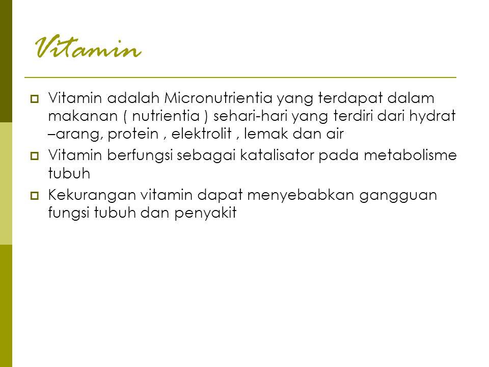 Vitamin  Vitamin adalah Micronutrientia yang terdapat dalam makanan ( nutrientia ) sehari-hari yang terdiri dari hydrat –arang, protein, elektrolit,