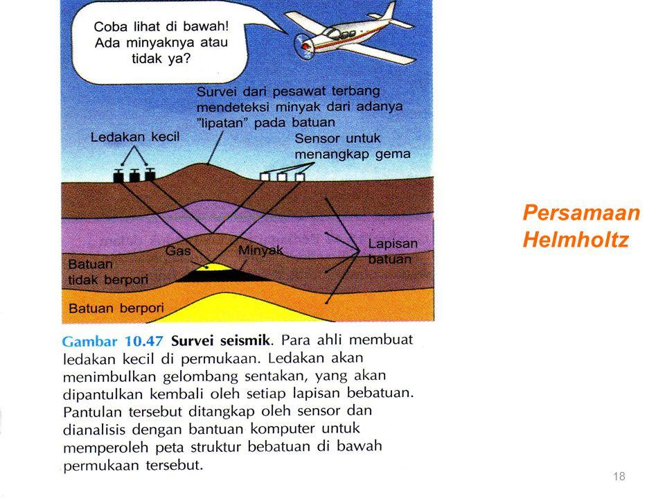  Pencarian Minyak Bumi di Laut PETROLEUM and Natural Gas By Farid SMA N 1 YK 17
