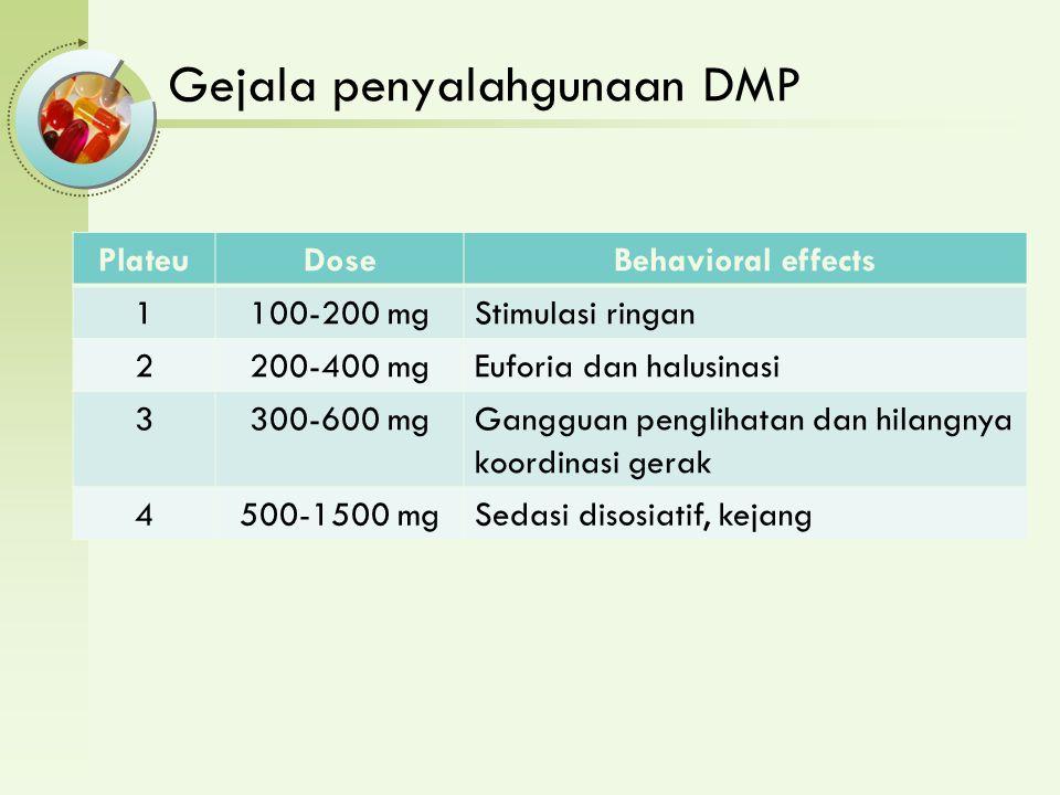 Gejala penyalahgunaan DMP PlateuDoseBehavioral effects 1100-200 mgStimulasi ringan 2200-400 mgEuforia dan halusinasi 3300-600 mgGangguan penglihatan dan hilangnya koordinasi gerak 4500-1500 mgSedasi disosiatif, kejang