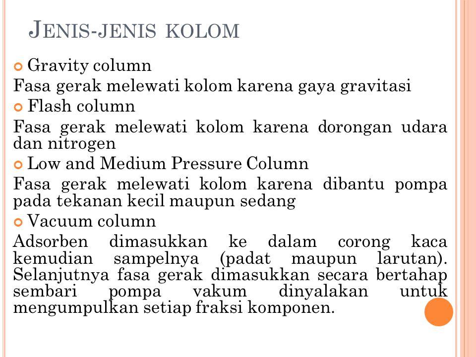 J ENIS - JENIS KOLOM Gravity column Fasa gerak melewati kolom karena gaya gravitasi Flash column Fasa gerak melewati kolom karena dorongan udara dan n