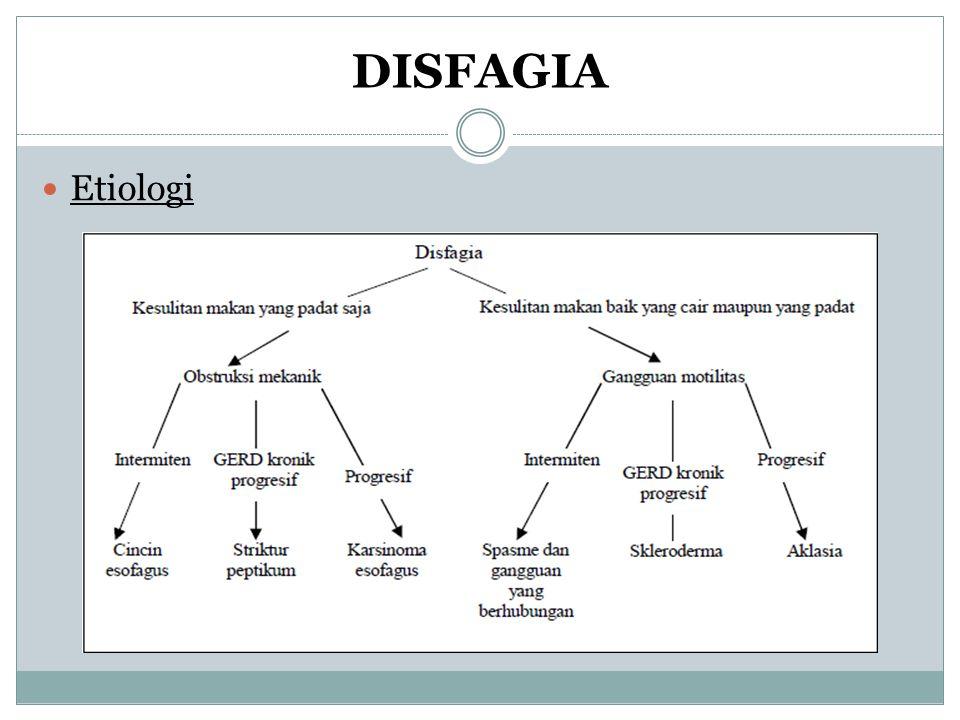 DISFAGIA Etiologi