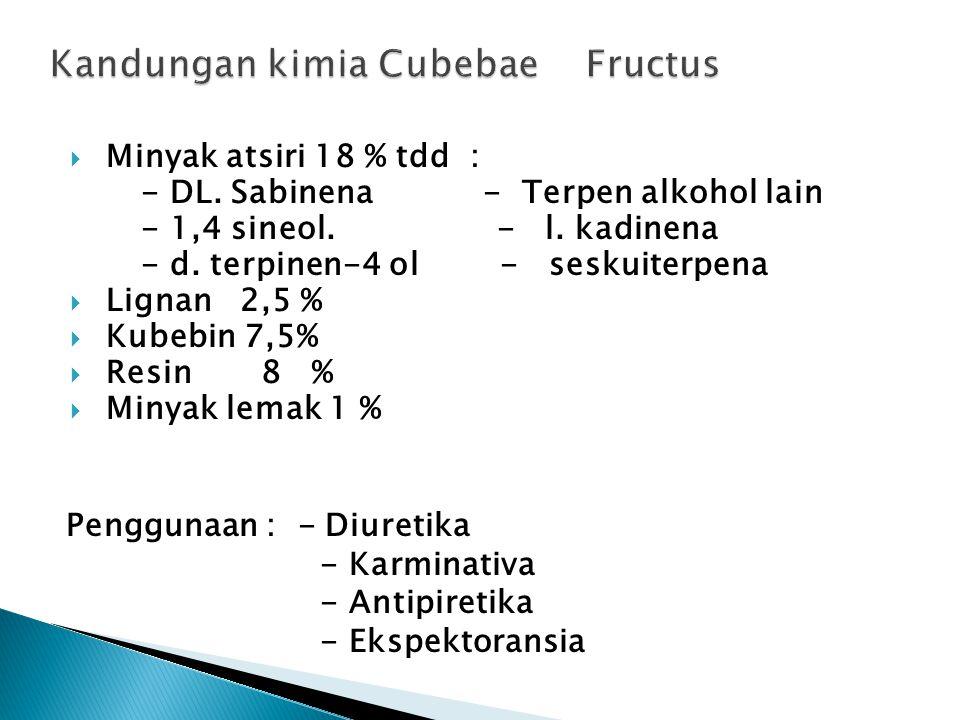  Minyak atsiri 18 % tdd : - DL. Sabinena - Terpen alkohol lain - 1,4 sineol. - l. kadinena - d. terpinen-4 ol - seskuiterpena  Lignan 2,5 %  Kubebi