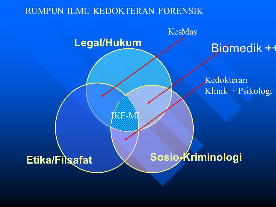 Sosio-Kriminologi Etika/Filsafat Legal/Hukum Biomedik ++ IKF-ML Kedokteran Klinik + Psikologi KesMas RUMPUN ILMU KEDOKTERAN FORENSIK