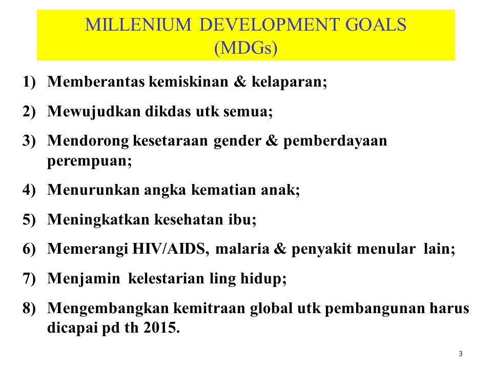3 MILLENIUM DEVELOPMENT GOALS (MDGs) 1)Memberantas kemiskinan & kelaparan; 2)Mewujudkan dikdas utk semua; 3)Mendorong kesetaraan gender & pemberdayaan