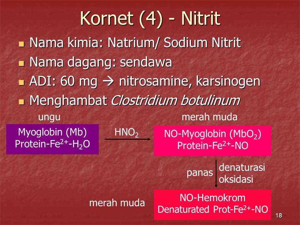 18 Kornet (4) - Nitrit Nama kimia: Natrium/ Sodium Nitrit Nama kimia: Natrium/ Sodium Nitrit Nama dagang: sendawa Nama dagang: sendawa ADI: 60 mg  nitrosamine, karsinogen ADI: 60 mg  nitrosamine, karsinogen Menghambat Clostridium botulinum Menghambat Clostridium botulinum Myoglobin (Mb) Protein-Fe 2+ -H 2 O NO-Myoglobin (MbO 2 ) Protein-Fe 2+ -NO HNO 2 denaturasi oksidasi ungumerah muda NO-Hemokrom Denaturated Prot-Fe 2+ -NO panas merah muda
