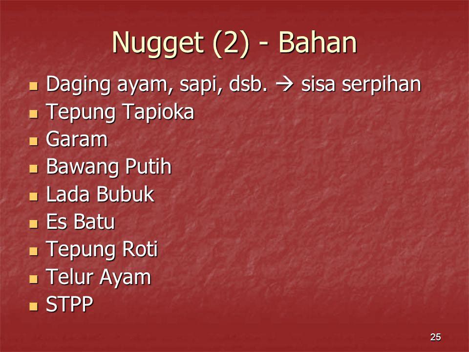 25 Nugget (2) - Bahan Daging ayam, sapi, dsb.  sisa serpihan Daging ayam, sapi, dsb.  sisa serpihan Tepung Tapioka Tepung Tapioka Garam Garam Bawang