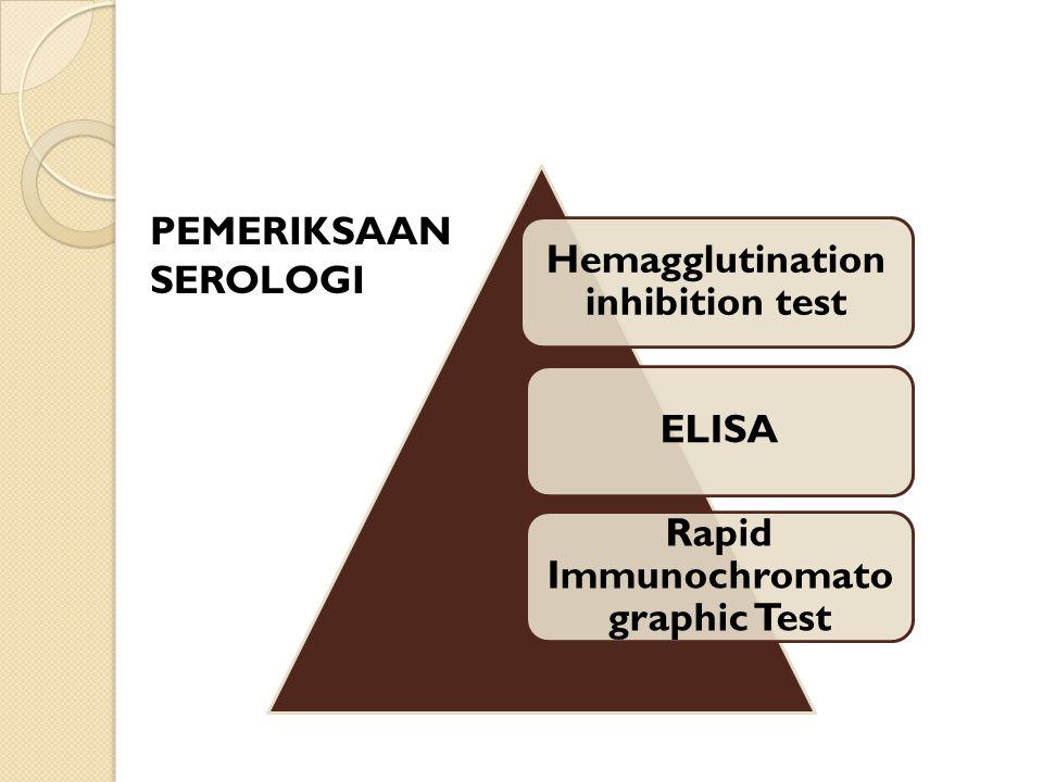 Hemagglutination inhibition test ELISA Rapid Immunochromato graphic Test PEMERIKSAAN SEROLOGI