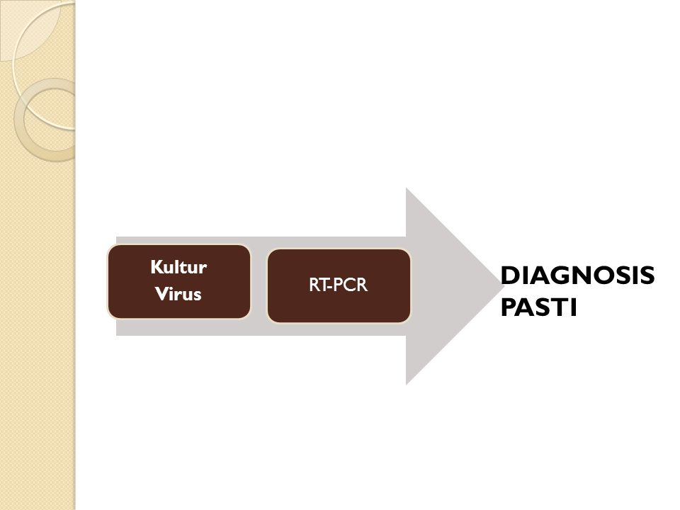 Kultur Virus RT-PCR DIAGNOSIS PASTI