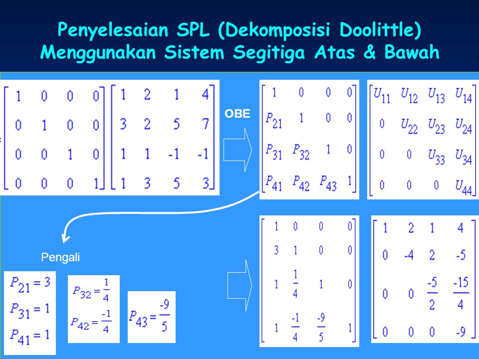 Penyelesaian SPL (Dekomposisi Doolittle) Menggunakan Sistem Segitiga Atas & Bawah OBE Pengali