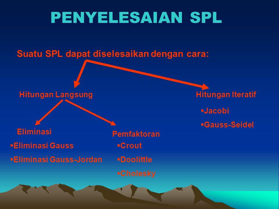 PENYELESAIAN SPL Dalam menyelesaikan SPL melalui matriks lengkap Ada tiga hal yang perlu diperhatikan 1.