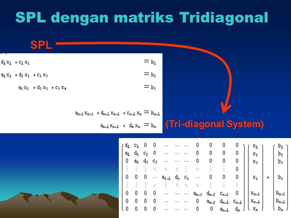 SPL dengan matriks Tridiagonal