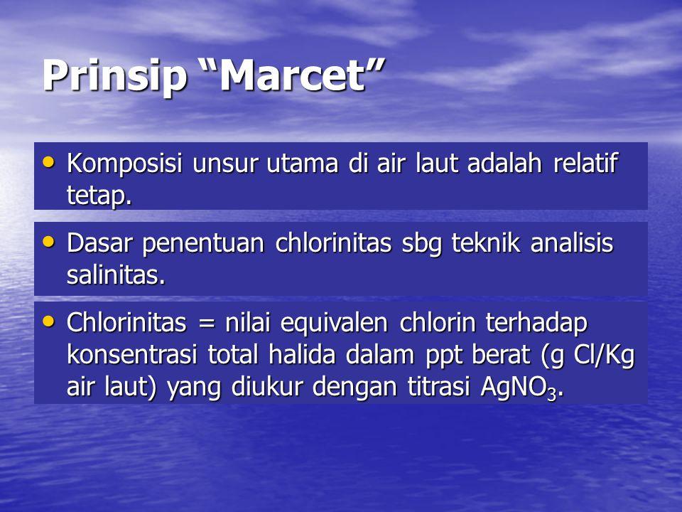 Prinsip Marcet Komposisi unsur utama di air laut adalah relatif tetap.