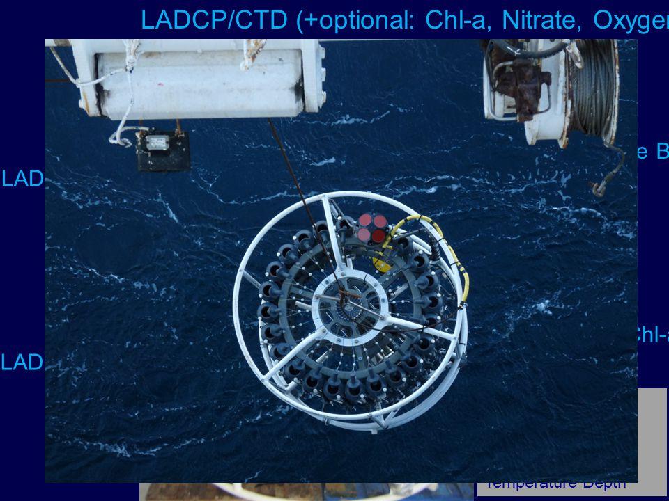 asalod 24 Rossette Bottles CTD-O-Nitrate-Chl-a Sensors LADCP: Looker upward LADCP: Looker downward LADCP/CTD (+optional: Chl-a, Nitrate, Oxygen,) LADC