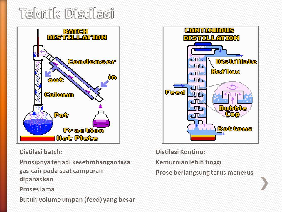 Unit Distilasi Atmosferik