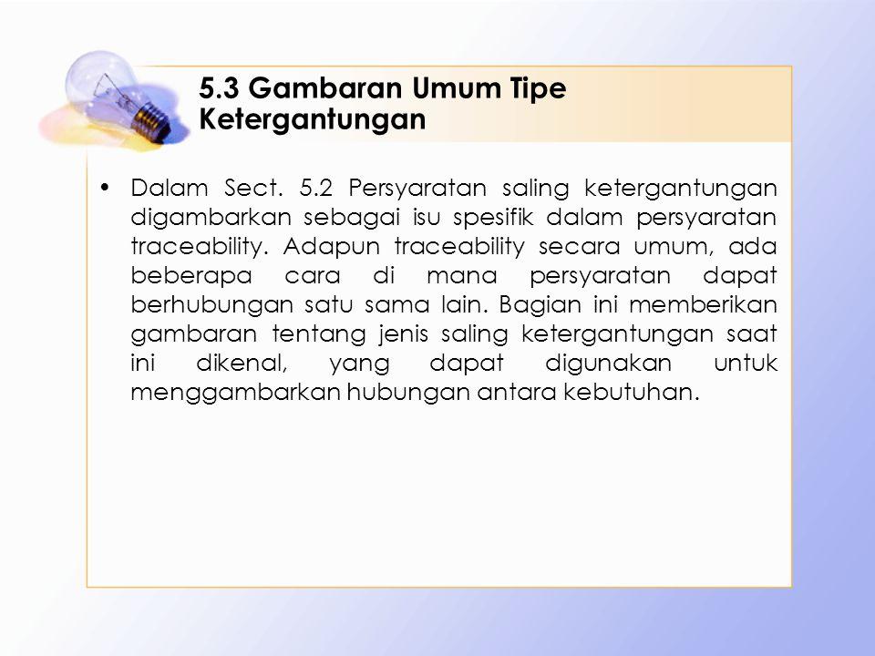 5.3 Gambaran Umum Tipe Ketergantungan Dalam Sect.