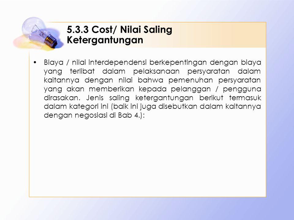 5.3.3 Cost/ Nilai Saling Ketergantungan Biaya / nilai interdependensi berkepentingan dengan biaya yang terlibat dalam pelaksanaan persyaratan dalam ka