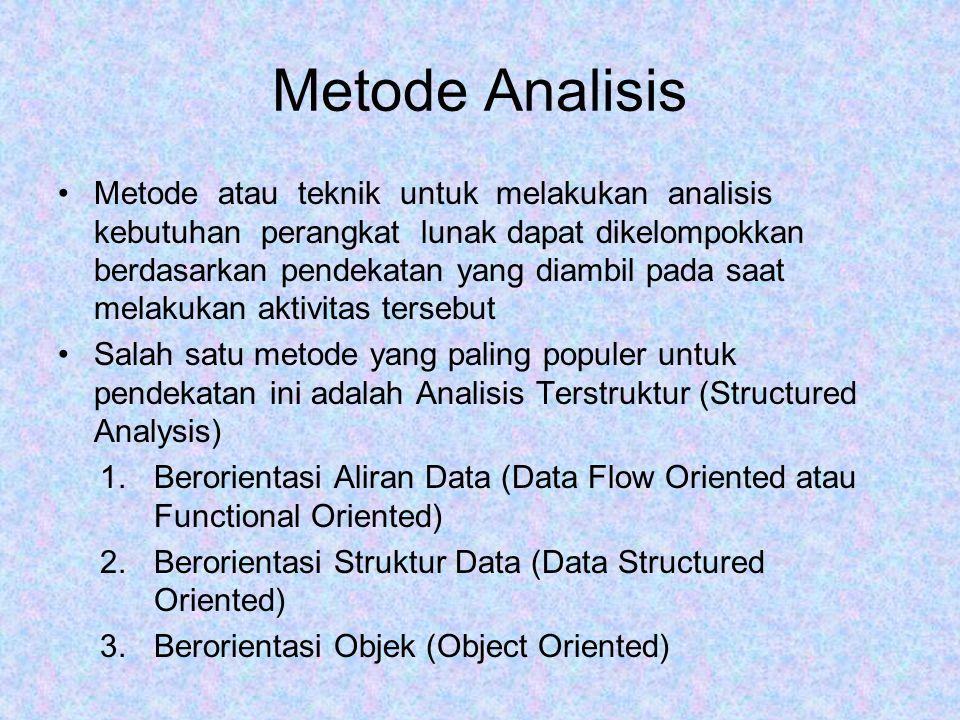 Metode Analisis Metode atau teknik untuk melakukan analisis kebutuhan perangkat lunak dapat dikelompokkan berdasarkan pendekatan yang diambil pada saat melakukan aktivitas tersebut Salah satu metode yang paling populer untuk pendekatan ini adalah Analisis Terstruktur (Structured Analysis) 1.Berorientasi Aliran Data (Data Flow Oriented atau Functional Oriented) 2.Berorientasi Struktur Data (Data Structured Oriented) 3.Berorientasi Objek (Object Oriented)
