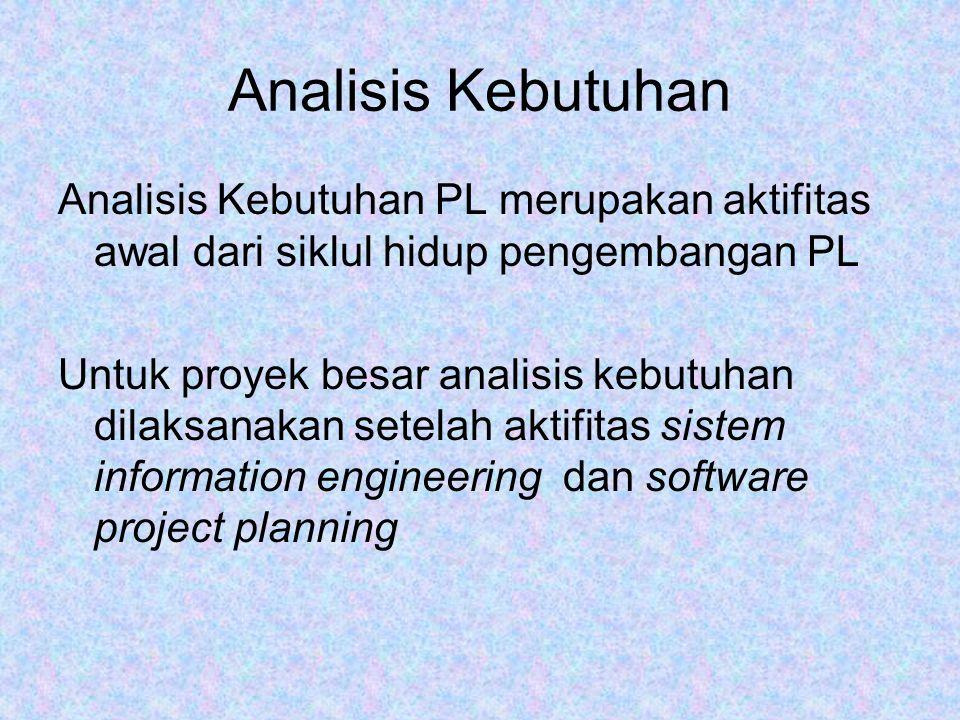 Analisis Kebutuhan Analisis Kebutuhan PL merupakan aktifitas awal dari siklul hidup pengembangan PL Untuk proyek besar analisis kebutuhan dilaksanakan setelah aktifitas sistem information engineering dan software project planning