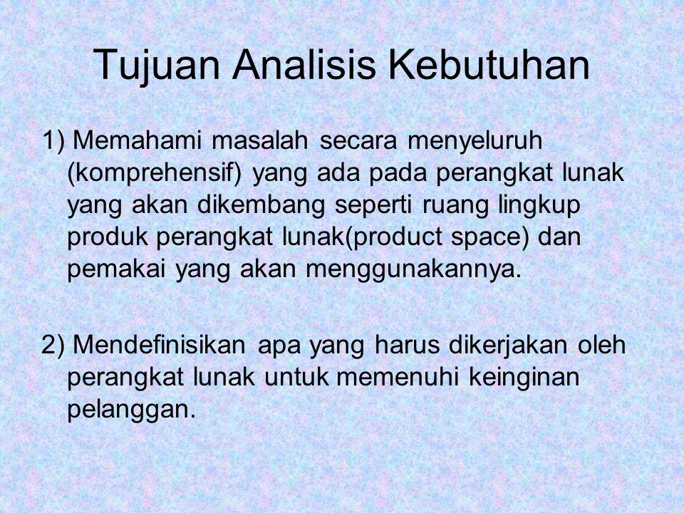 Tujuan Analisis Kebutuhan 1) Memahami masalah secara menyeluruh (komprehensif) yang ada pada perangkat lunak yang akan dikembang seperti ruang lingkup produk perangkat lunak(product space) dan pemakai yang akan menggunakannya.