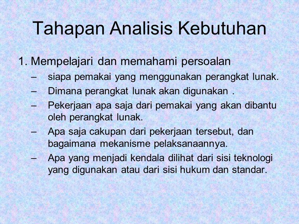 Tahapan Analisis Kebutuhan 1.