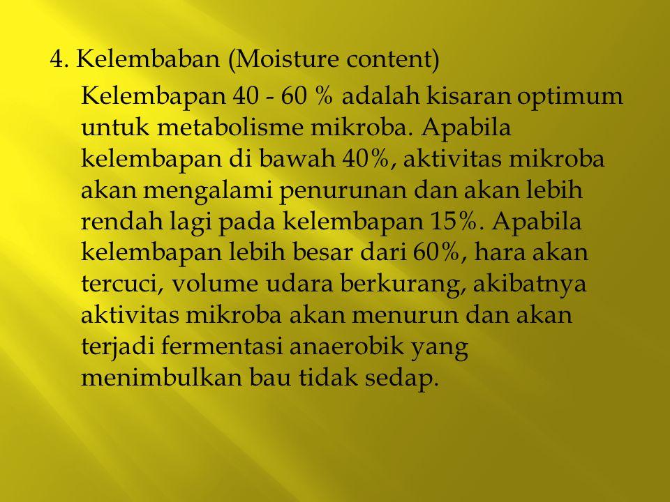 4. Kelembaban (Moisture content) Kelembapan 40 - 60 % adalah kisaran optimum untuk metabolisme mikroba. Apabila kelembapan di bawah 40%, aktivitas mik
