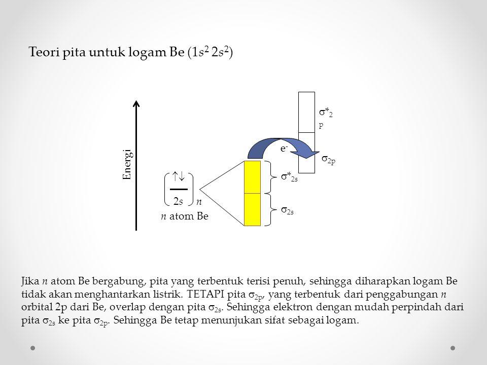  * 2s  2s  2s2sn n atom Be Jika n atom Be bergabung, pita yang terbentuk terisi penuh, sehingga diharapkan logam Be tidak akan menghantarkan listr