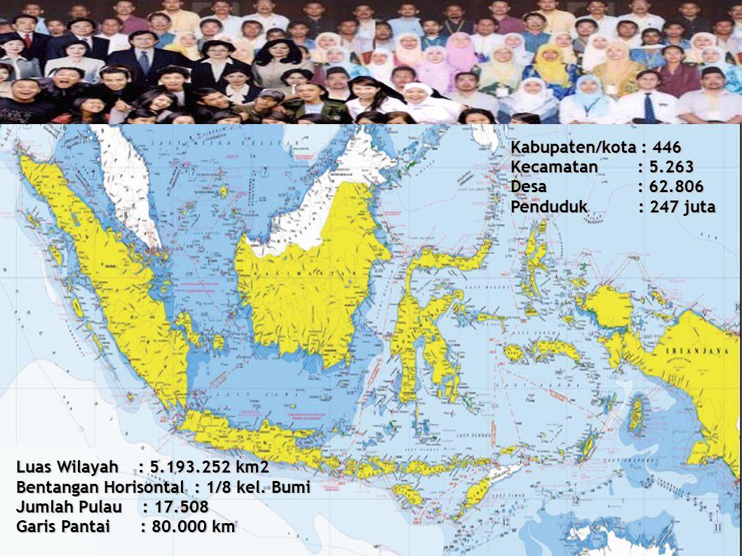 Luas Wilayah : 5.193.252 km2 Bentangan Horisontal : 1/8 kel. Bumi Jumlah Pulau : 17.508 Garis Pantai : 80.000 km Kabupaten/kota : 446 Kecamatan : 5.26