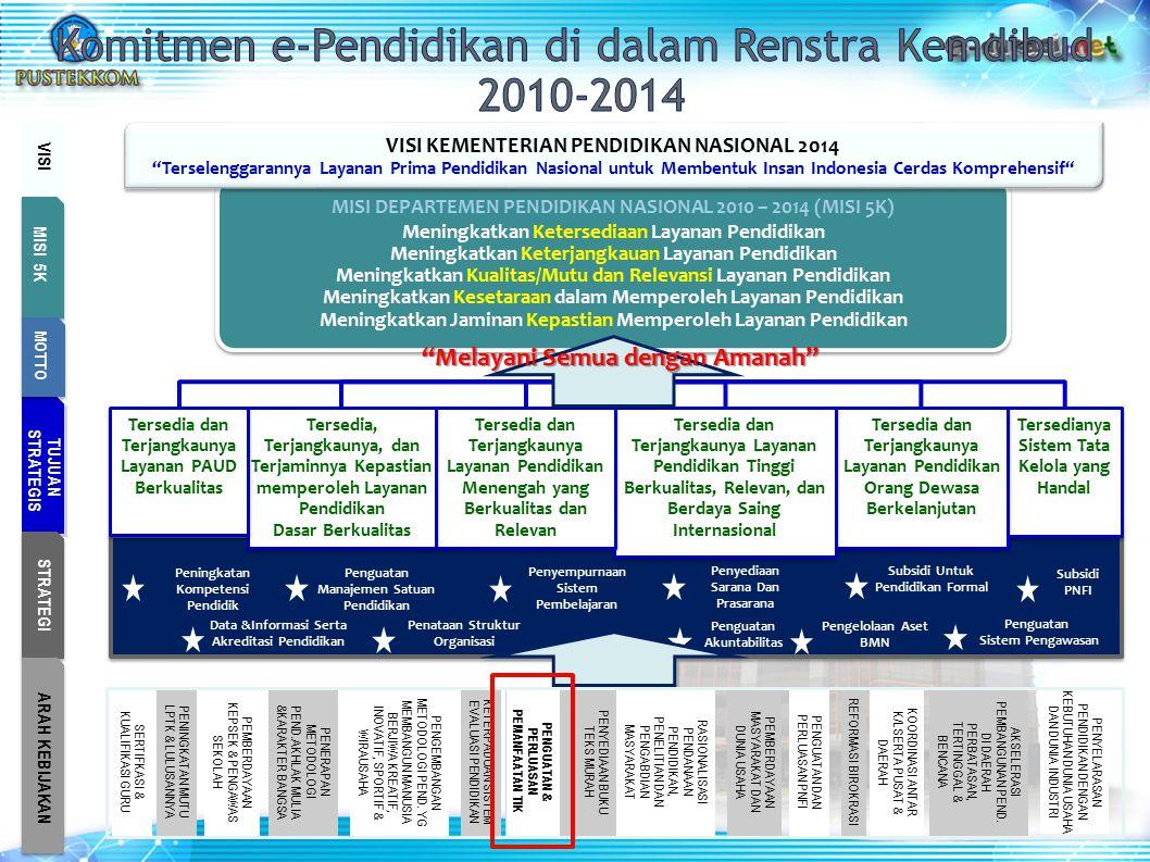 LANDASAN HUKUM 1.Peraturan Pemerintah Republik Indonesia Nomor 32 Tahun 2013 Tentang Perubahan Atas Peraturan Pemerintah Nomor 19 Tahun 2005 Tentang Standar Nasional Pendidikan.