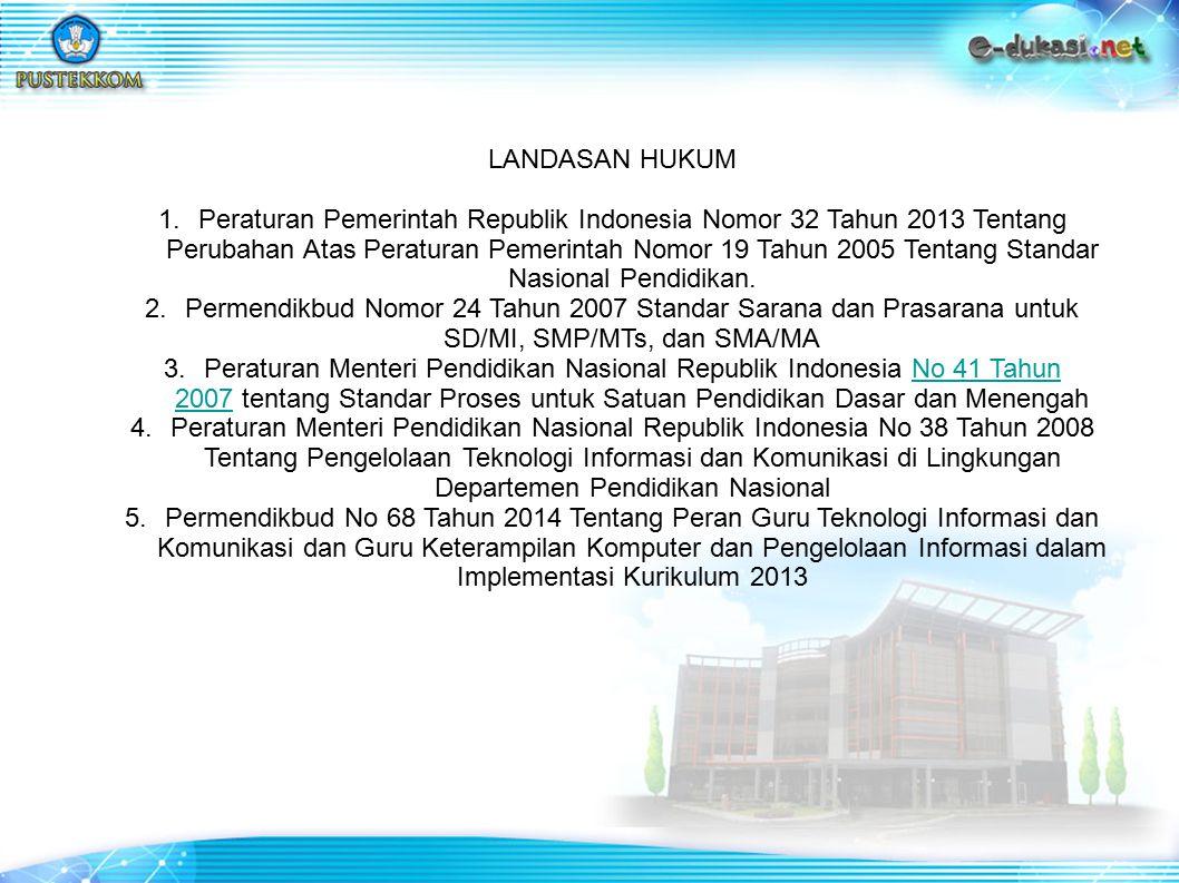LANDASAN HUKUM 1.Peraturan Pemerintah Republik Indonesia Nomor 32 Tahun 2013 Tentang Perubahan Atas Peraturan Pemerintah Nomor 19 Tahun 2005 Tentang S