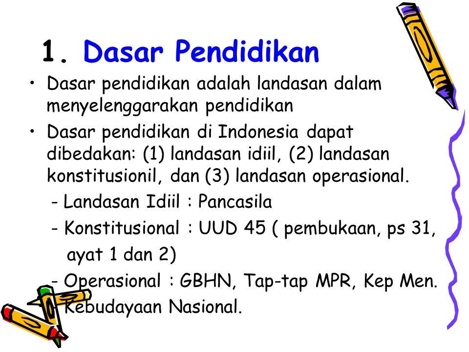 Komponen-komponen Pendidikan Komponen-komponen system pendidikan terdiri dari: 1. Dasar pendidikan 2. Tujuan Pendidikan 3. Materi / Isi / Bahan Pendid
