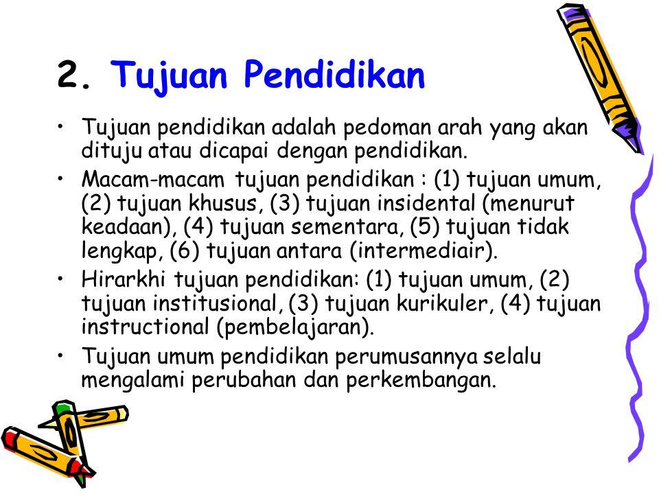 1. Dasar Pendidikan Dasar pendidikan adalah landasan dalam menyelenggarakan pendidikan Dasar pendidikan di Indonesia dapat dibedakan: (1) landasan idi